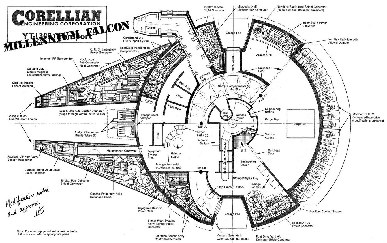 Starship Schematics Database