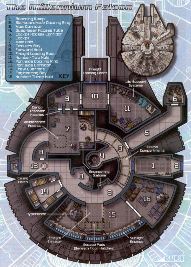 Millennium Falcon Floor plan